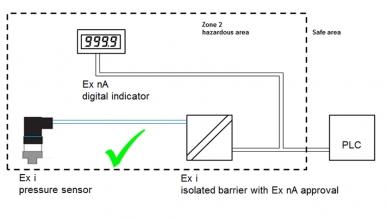 Conexão correta de um sensor de pressão Ex i com barreira e indicador digital Ex nA