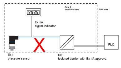 Conexão não permissível de um sensor de pressão Ex i com barreira e indicador digital Ex nA