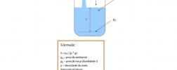 Tabela de cálculo de enchimento em geometrias abertas