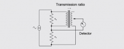 scheme: resistance thermometry bridge