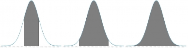 Comparação de k = 1, k = 2, e k = 3