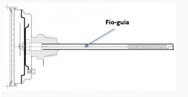 Termômetro bimetálico com movimento amortecido